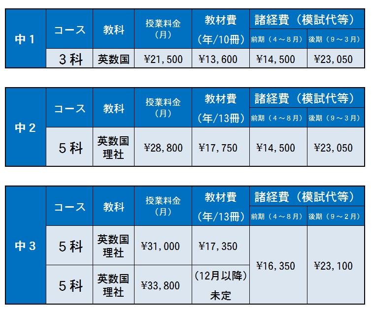 2017中学部料金