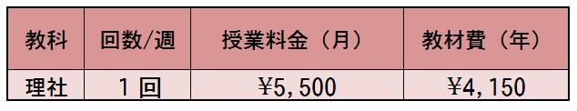 2017映像料金