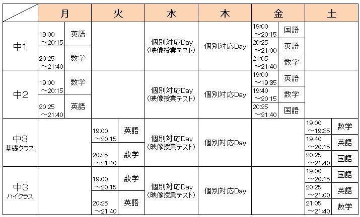中学生時間割 2014.1
