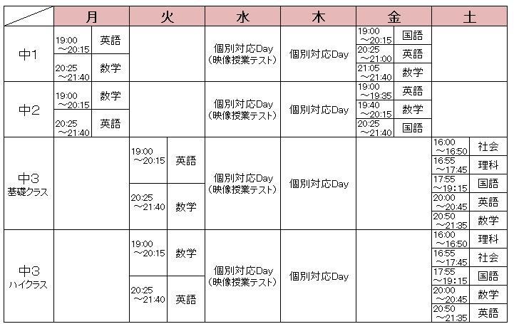 中学生時間割 2014.23